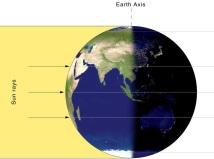 fall earth
